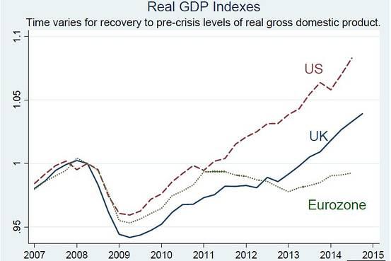 klein-austerity